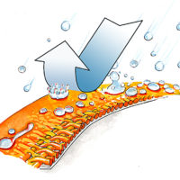 Two-part Waterproof-Breathable Fabric Illustration